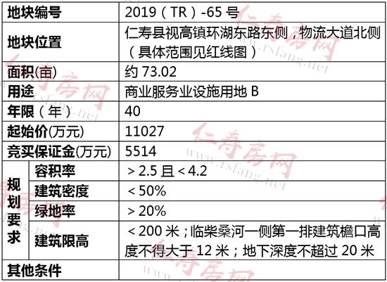 眉仁公资告〔2019〕第28号
